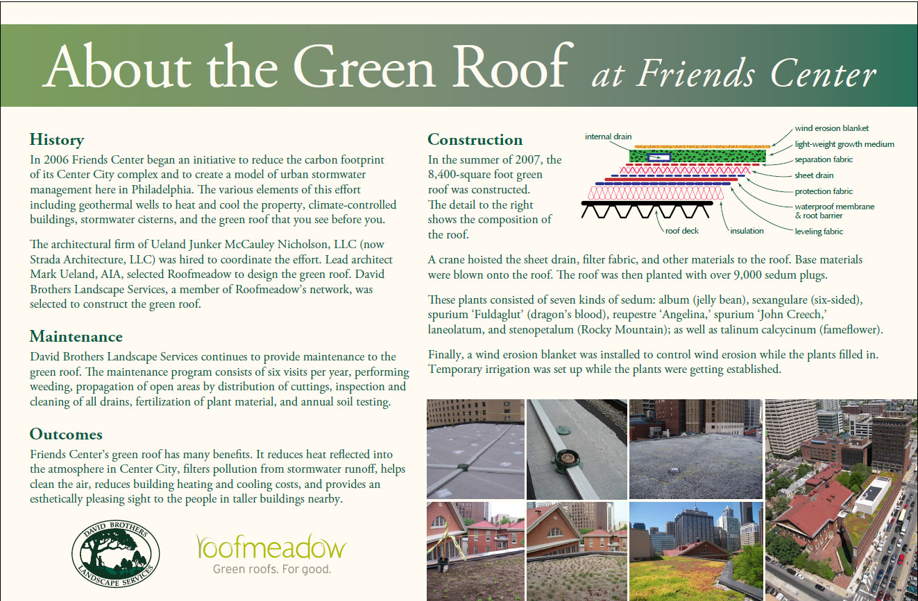 Display sign about Friends Center's green roof. The sign is installed on the roof.